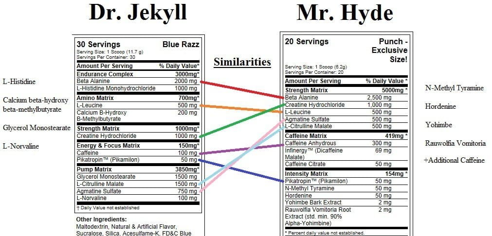 Mr hyde and dr jekyll supplement